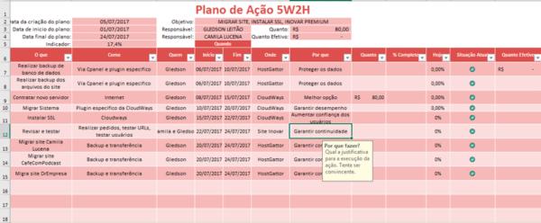 Planilha Plano de Ação 5W2H