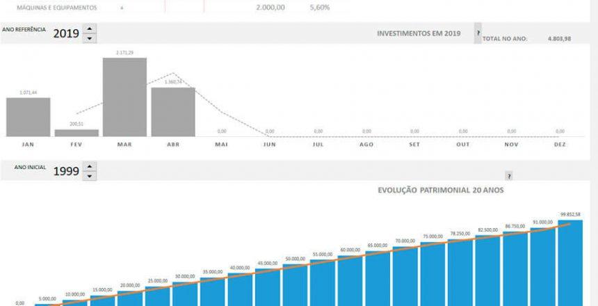 Investimentos_Patrimonio_Excel
