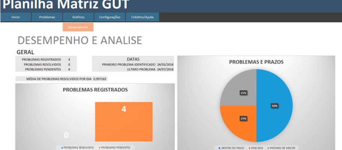 Planilha-Matriz-GUT-Analise-de-desempenho