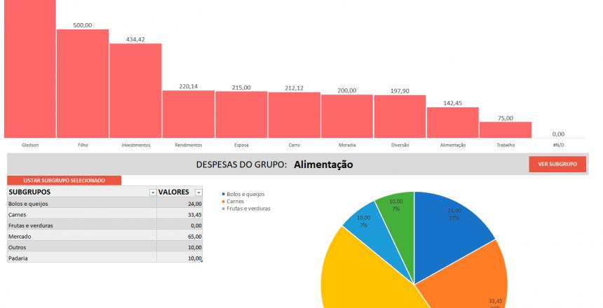 Relatorio_endividamento_maiores_gastos