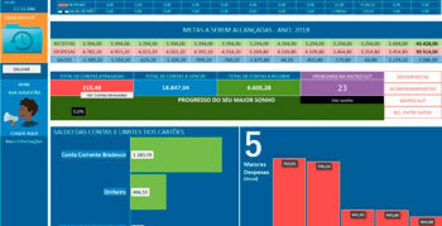 finançasPesoais-350x385