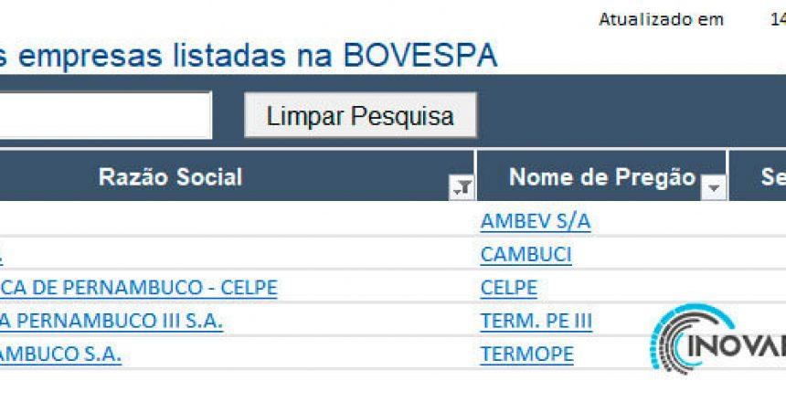 Planilha Empresas da Bovespa